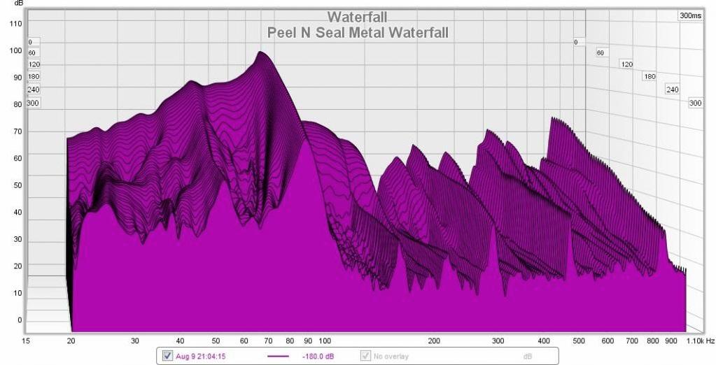 Peel and seal waterfall before