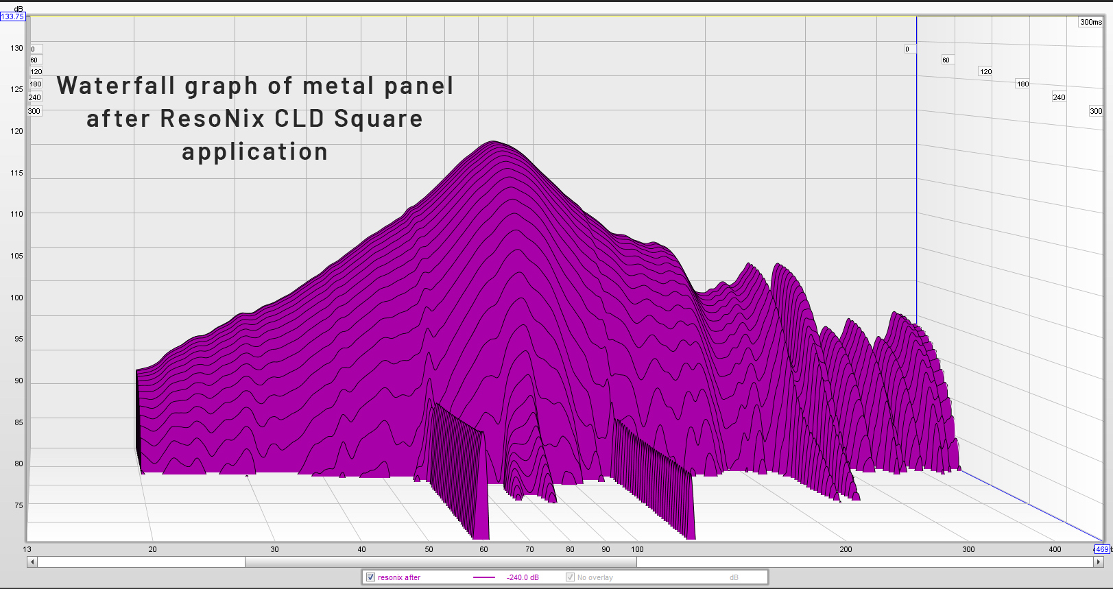 Resonix-response-and-waterfalls-before-after-application_purple